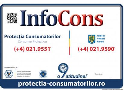 Numere-utile-Politia-de-Frontiera-InfoCons-Protectia-Consumatorilor