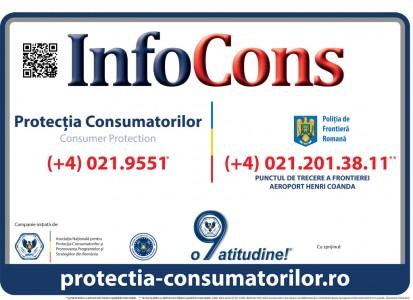 Numere-utile-Politia-de-Frontiera-Punctul-de-Trecere-a-Frontierei-Aeroport-Henri-Coanda-InfoCons-Protectia-Consumatorilor