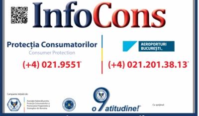 Numere utile Aeroport Henri Coanda, Politia de Frontiera