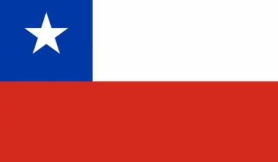 Chile: Ziua națională - Aniversarea proclamării independenței