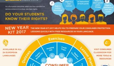 Consumer Classroom - Kit-ul Anului Nou 2017: Protecția Consumatorului