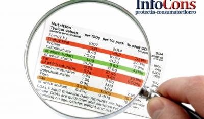 Propunere legislativa privind etichetarea produselor alimentare
