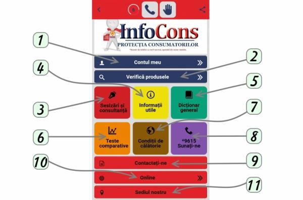 InfoCons vine în sprijinul consumatorilor cu o nouă metodă de contact și de informare