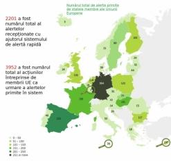 Bilanțul sistemului de alertă rapidă pe 2017