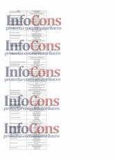 Evenimentele organizate in perioada sarbatorilor de iarna 2017-2018