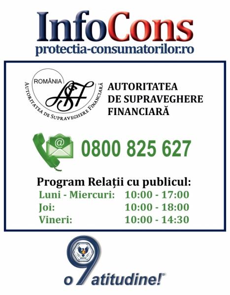 Telefonul Consumatorului ASF – Protecția Consumatorilor - InfoCons