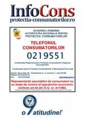 Autoritatea Nationala pentru Protectia Consumatorilor 0219551 – Telefonul Consumatorilor