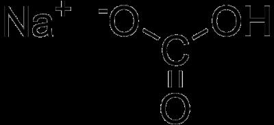Știți ce reprezintă bicarbonatul de sodiu - E500?