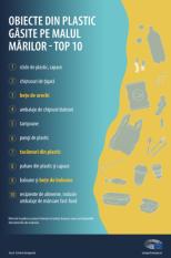 Noi reglementări UE cu privire la deșeurile din plastic