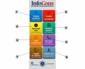 Aplicatia InfoCons - scanează codul de bare mai accesibila pentru utilizatori!