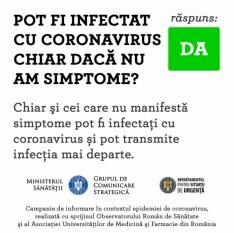 Pot fi infectat cu coronavirus chiar dacă nu am simptome? - DA.