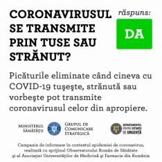 Coronavirusul se transmite prin tuse sau strănut? - DA