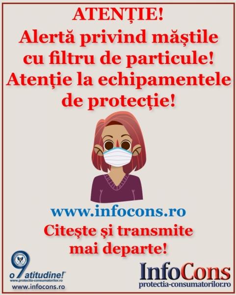 Atenție la echipamentele de protecție (măștile cu filtru pentru particule)! O nouă alertă emisă prin Safety Gate!