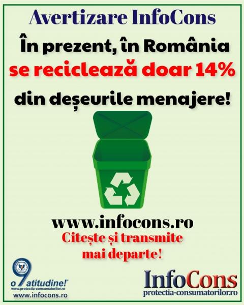 Reciclarea in Romania