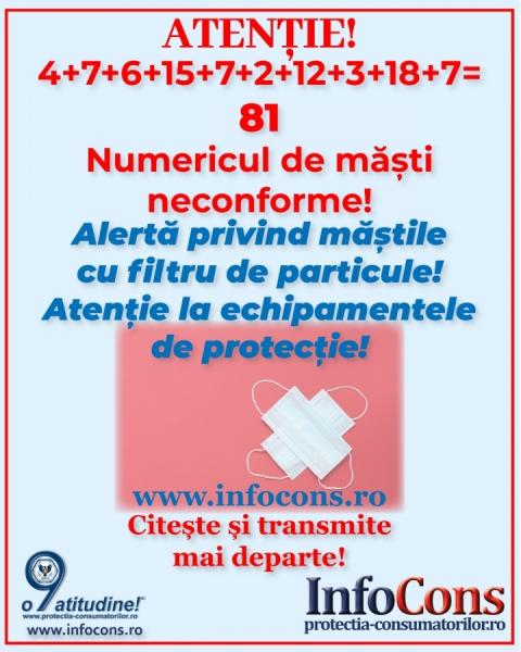 Alerta masti neconforme - protectia consumatorilor! Numarul mastilor de protectie neconforme ajunge la 81!!!