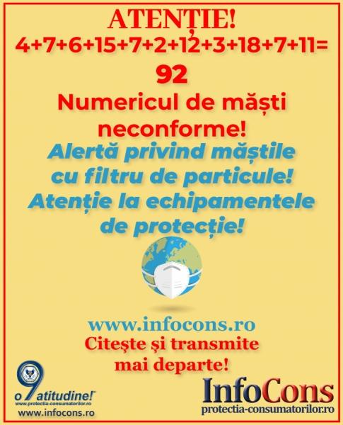 Alerta masti neconforme - protectia consumatorilor! Numarul mastilor de protectie neconforme ajunge la 92!!!