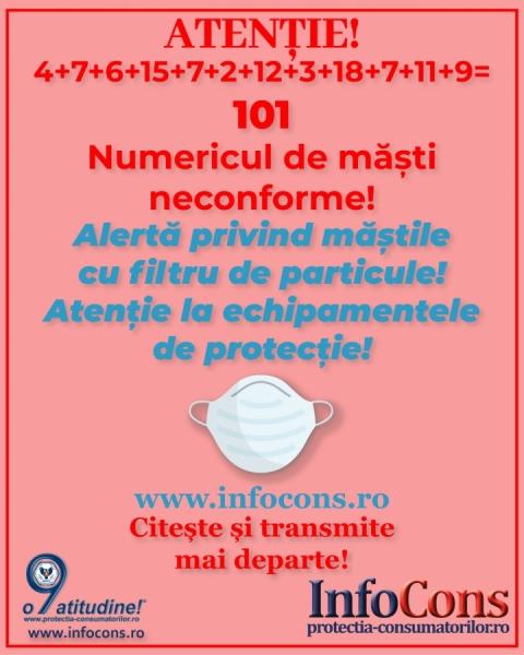 Alerta europeana protectia consumatorilor - peste 100 de tipuri de masti neconforme !!!