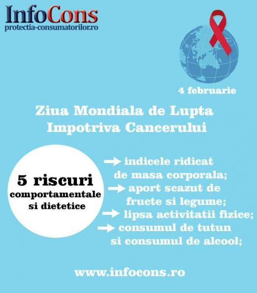 Ziua Mondială de lupta împotriva cancerului