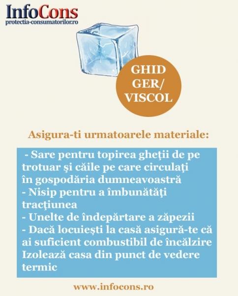 GHID GER / VISCOL