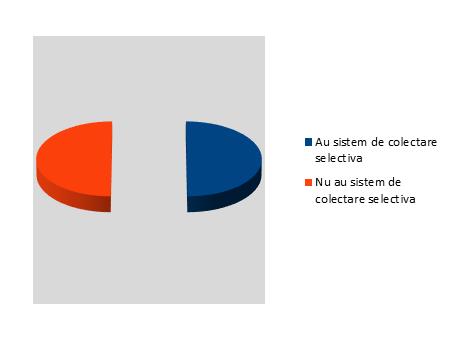 Sistem de colectare selectiva - InfoCons - Protectia Consumatorului - Protectia Consumatorilor